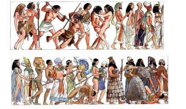 Сексуальная эволюция нравов